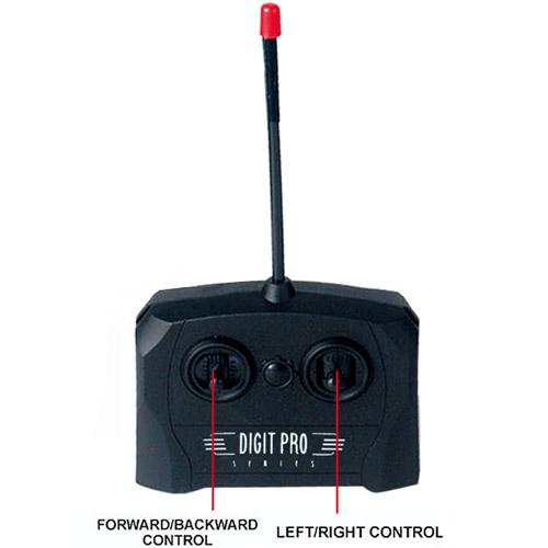 Радиоуправляемая Трюковая машинка перевертыш (22 см) - В интернет-магазине